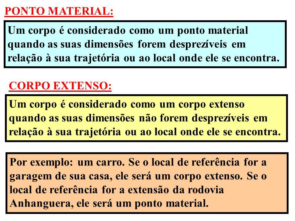 PONTO MATERIAL:
