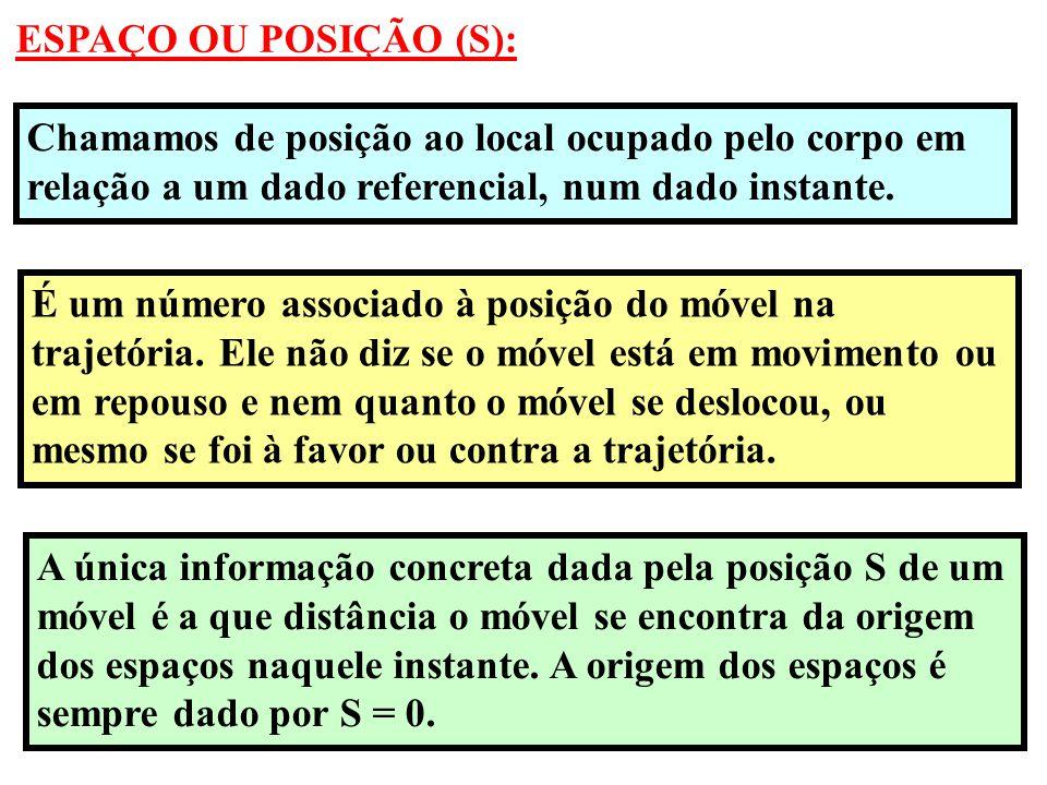 ESPAÇO OU POSIÇÃO (S): Chamamos de posição ao local ocupado pelo corpo em relação a um dado referencial, num dado instante.