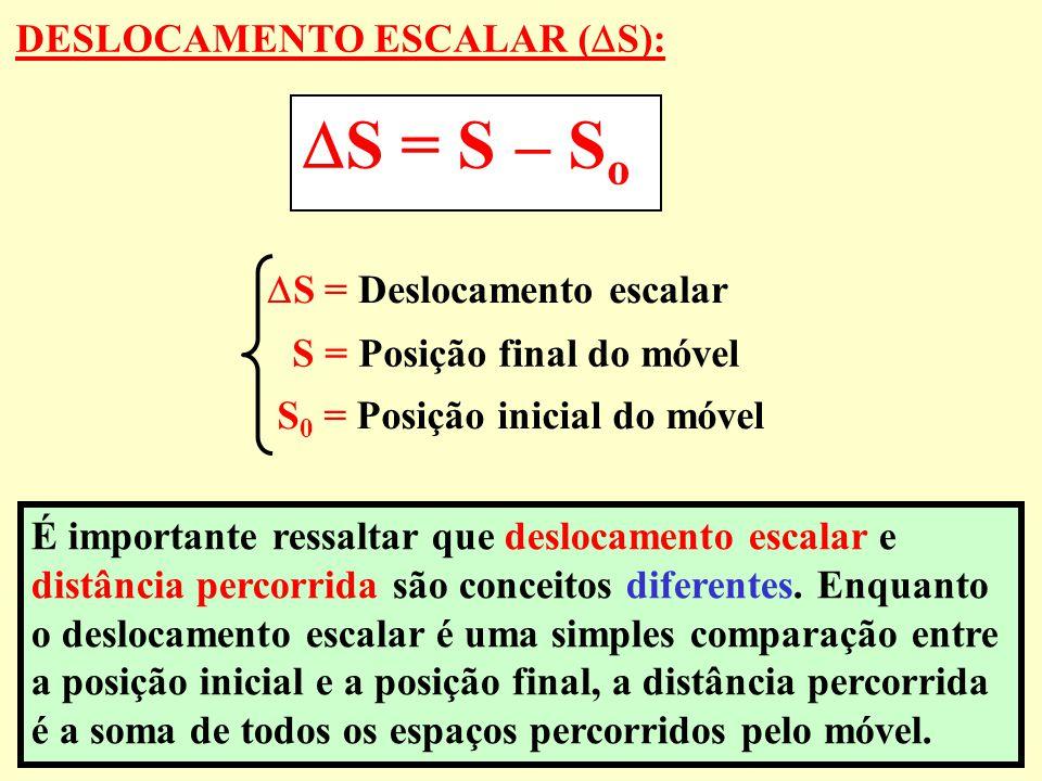 DS = S – So DESLOCAMENTO ESCALAR (S): DS = Deslocamento escalar