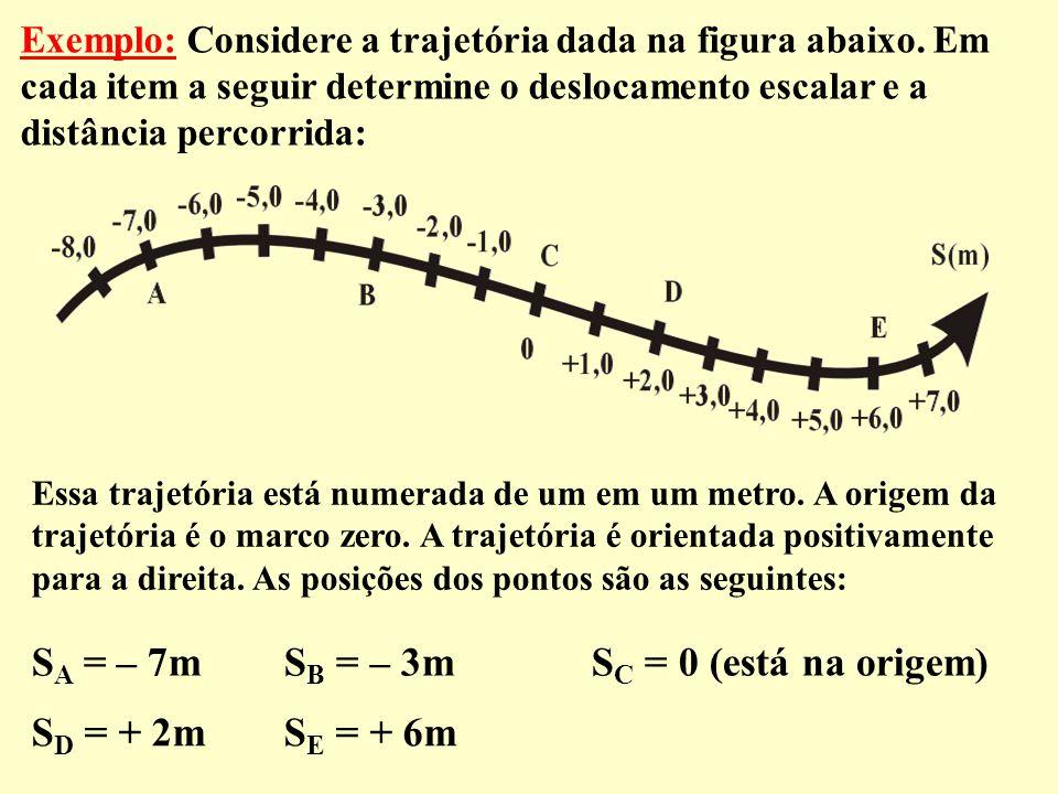 SA = – 7m SB = – 3m SC = 0 (está na origem)