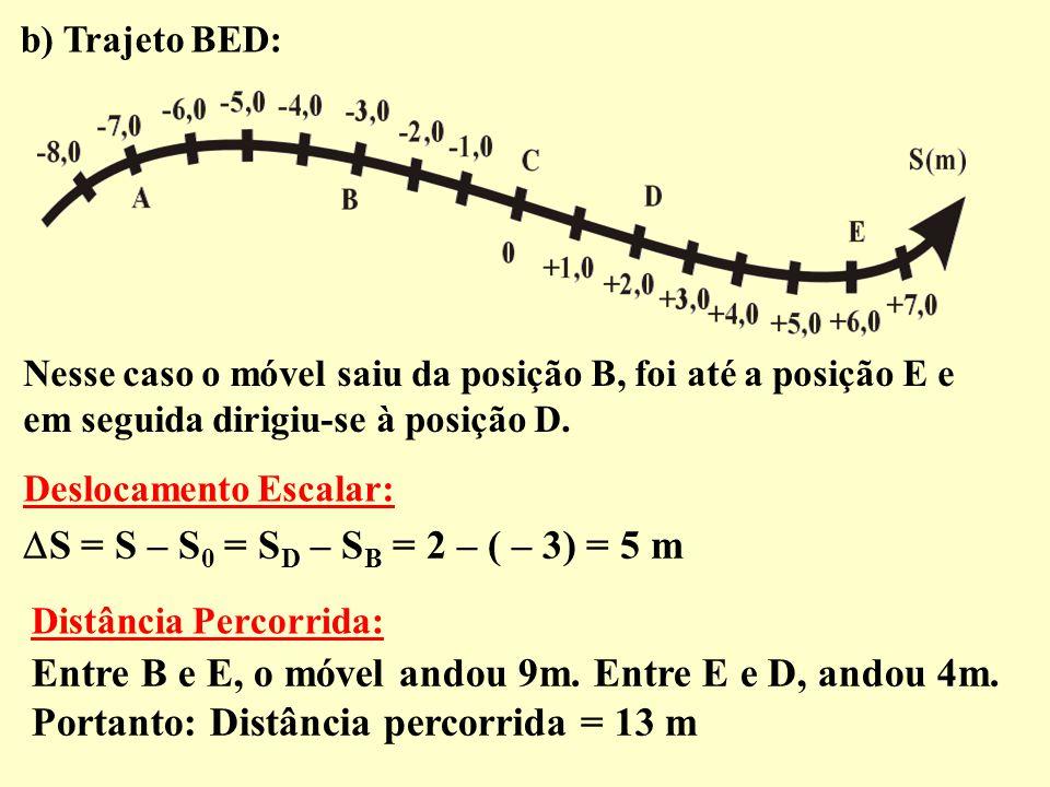 b) Trajeto BED: Nesse caso o móvel saiu da posição B, foi até a posição E e em seguida dirigiu-se à posição D.