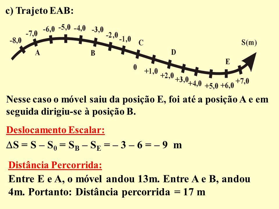 c) Trajeto EAB: Nesse caso o móvel saiu da posição E, foi até a posição A e em seguida dirigiu-se à posição B.