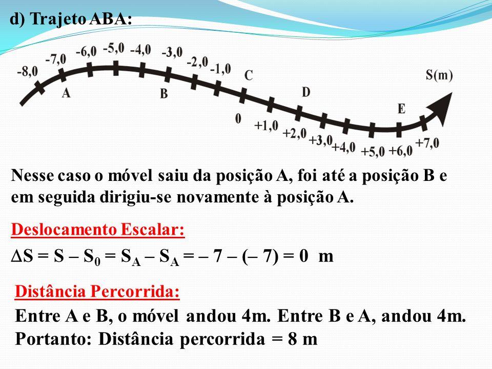 S = S – S0 = SA – SA = – 7 – (– 7) = 0 m