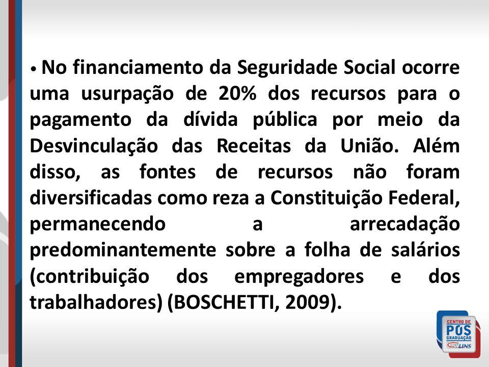 No financiamento da Seguridade Social ocorre uma usurpação de 20% dos recursos para o pagamento da dívida pública por meio da Desvinculação das Receitas da União.