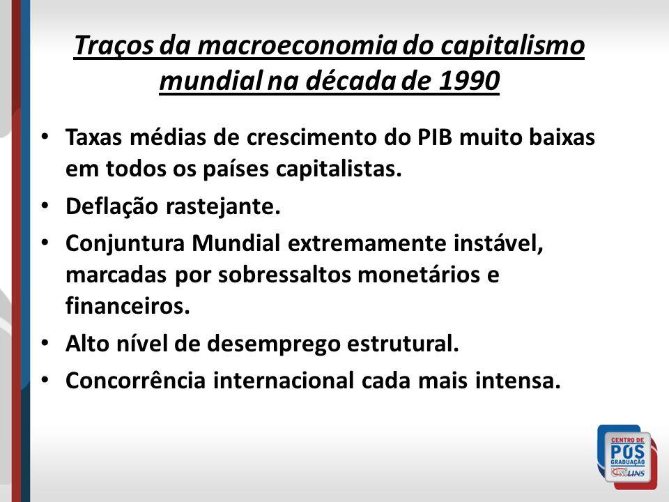 Traços da macroeconomia do capitalismo mundial na década de 1990
