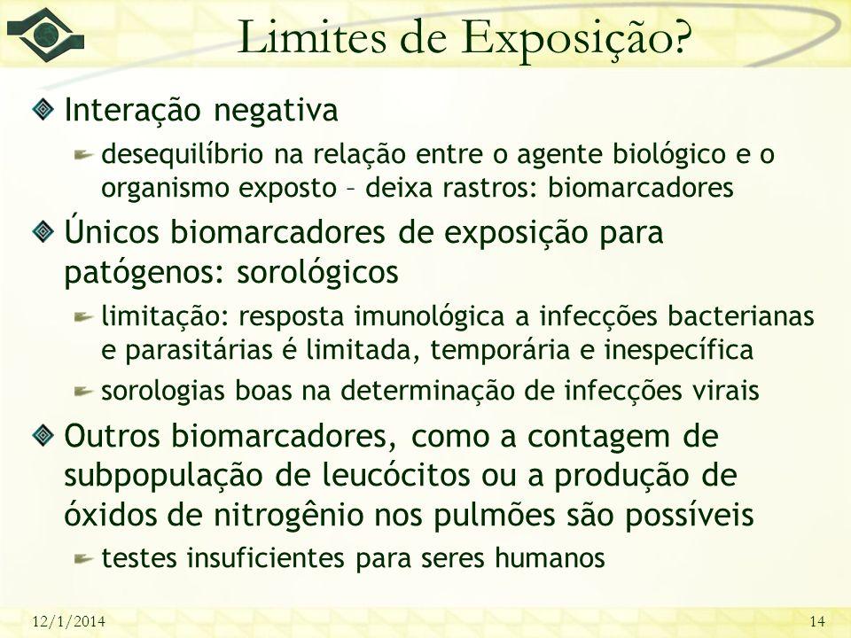 Limites de Exposição Interação negativa
