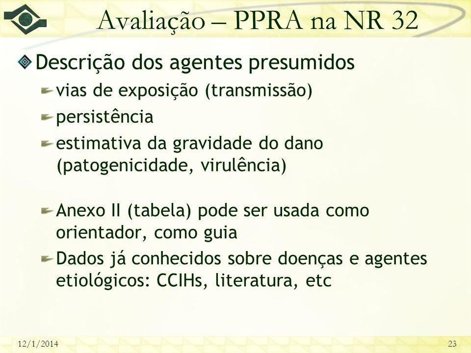 Avaliação – PPRA na NR 32 Descrição dos agentes presumidos