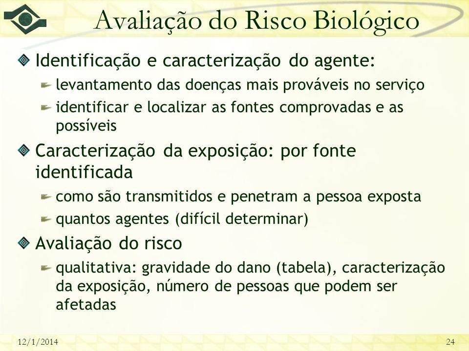Avaliação do Risco Biológico