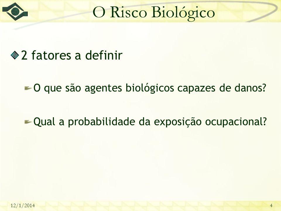 O Risco Biológico 2 fatores a definir