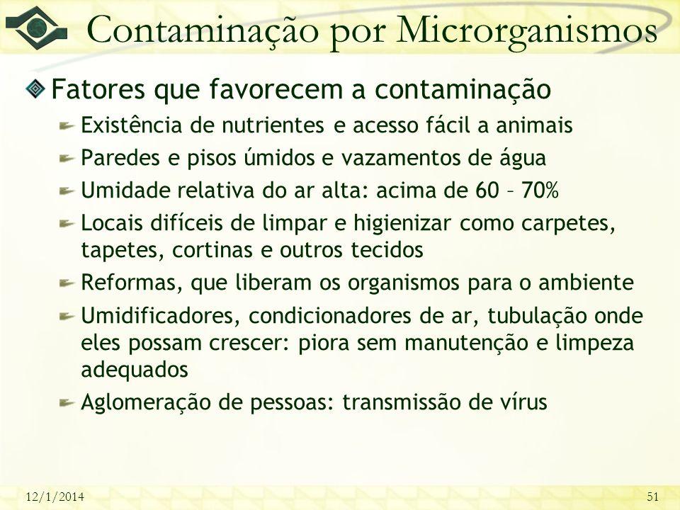 Contaminação por Microrganismos