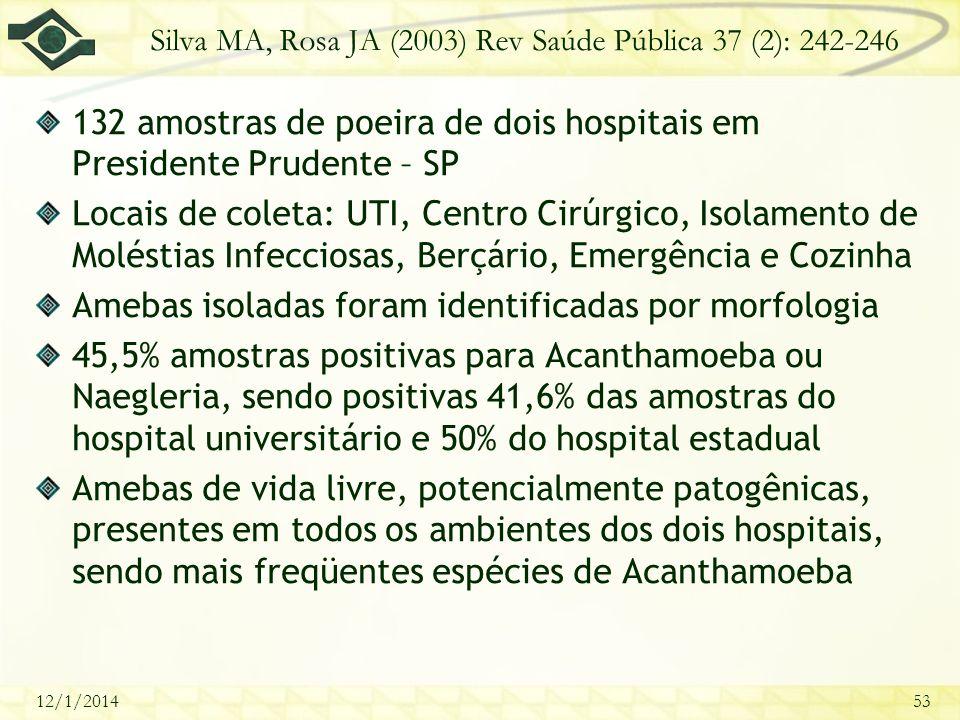 Silva MA, Rosa JA (2003) Rev Saúde Pública 37 (2): 242-246