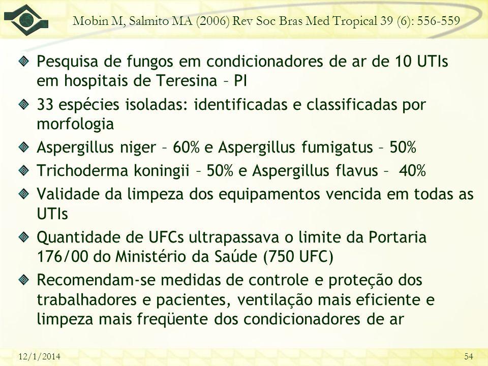Mobin M, Salmito MA (2006) Rev Soc Bras Med Tropical 39 (6): 556-559