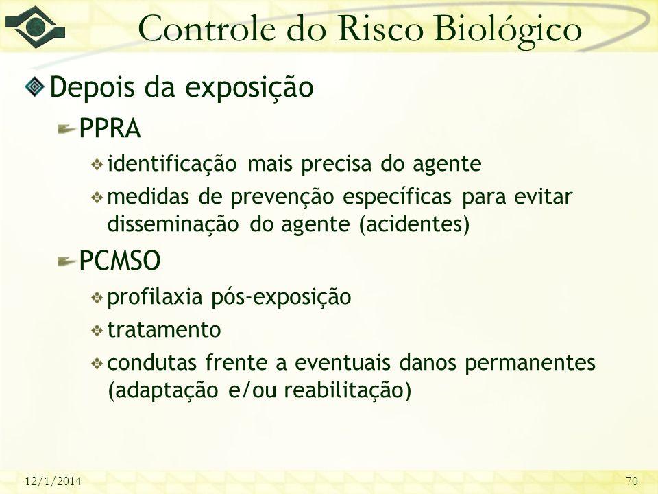 Controle do Risco Biológico