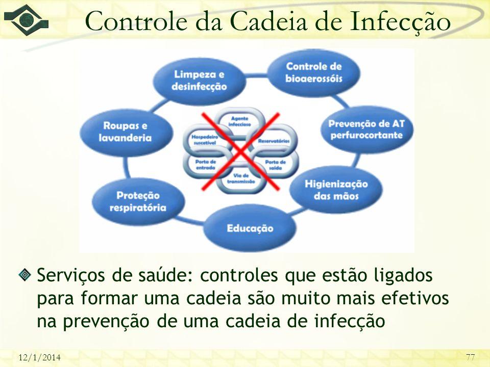 Controle da Cadeia de Infecção