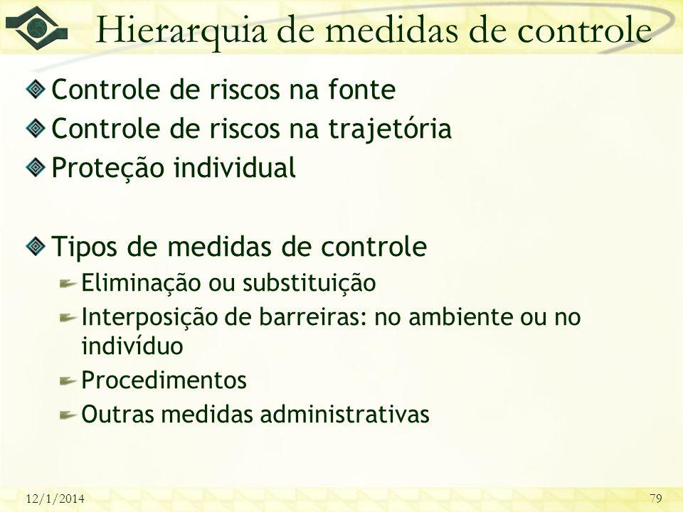 Hierarquia de medidas de controle