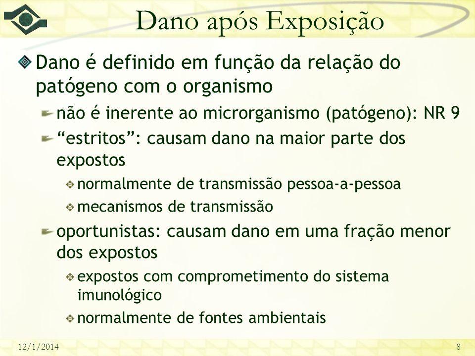 Dano após Exposição Dano é definido em função da relação do patógeno com o organismo. não é inerente ao microrganismo (patógeno): NR 9.