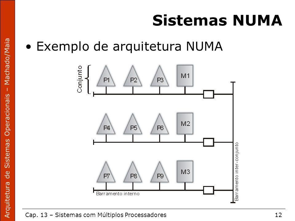 Sistemas NUMA Exemplo de arquitetura NUMA