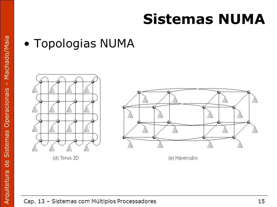 Sistemas NUMA Topologias NUMA