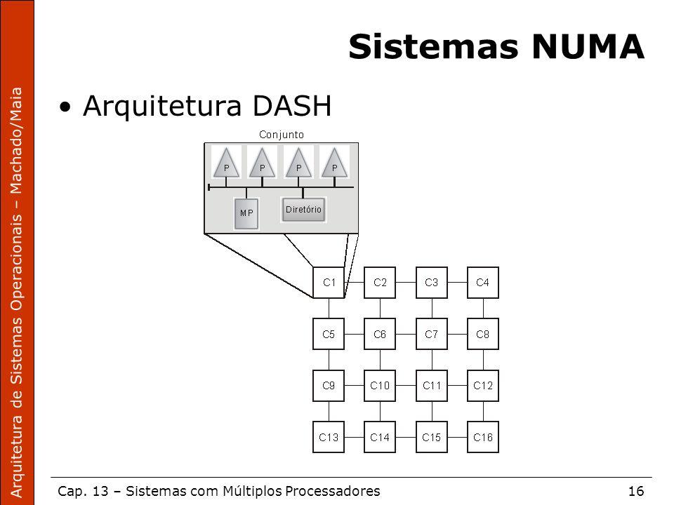 Sistemas NUMA Arquitetura DASH