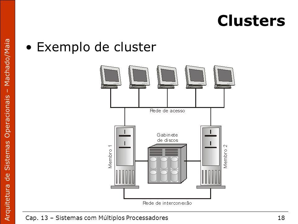 Clusters Exemplo de cluster