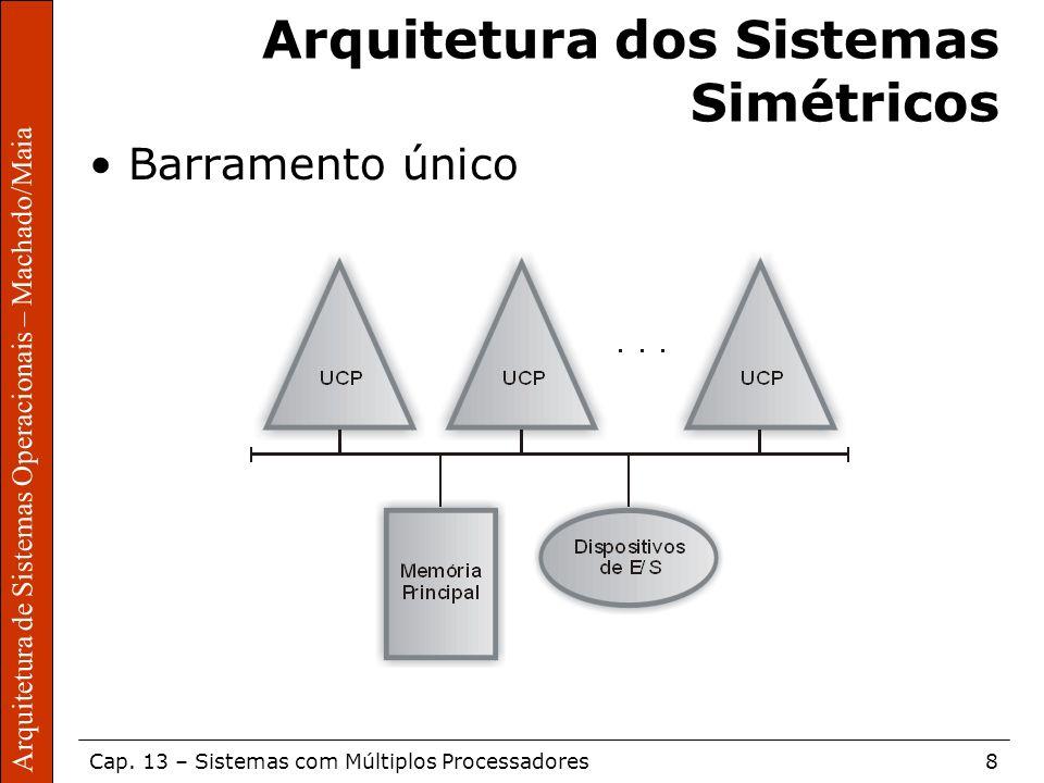 Arquitetura dos Sistemas Simétricos