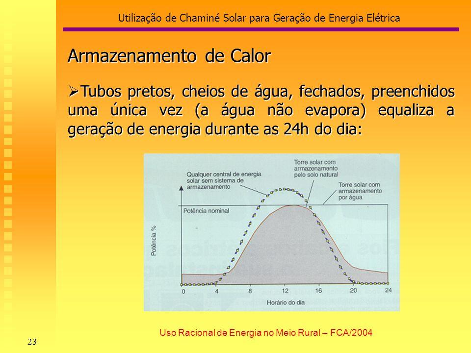 Utilização de Chaminé Solar para Geração de Energia Elétrica