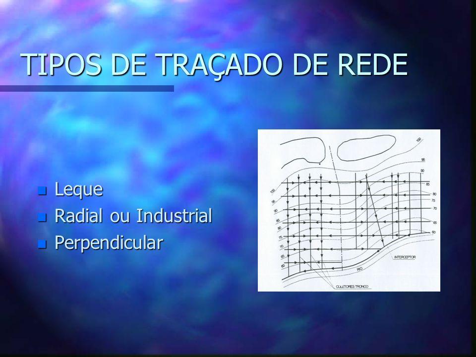 TIPOS DE TRAÇADO DE REDE