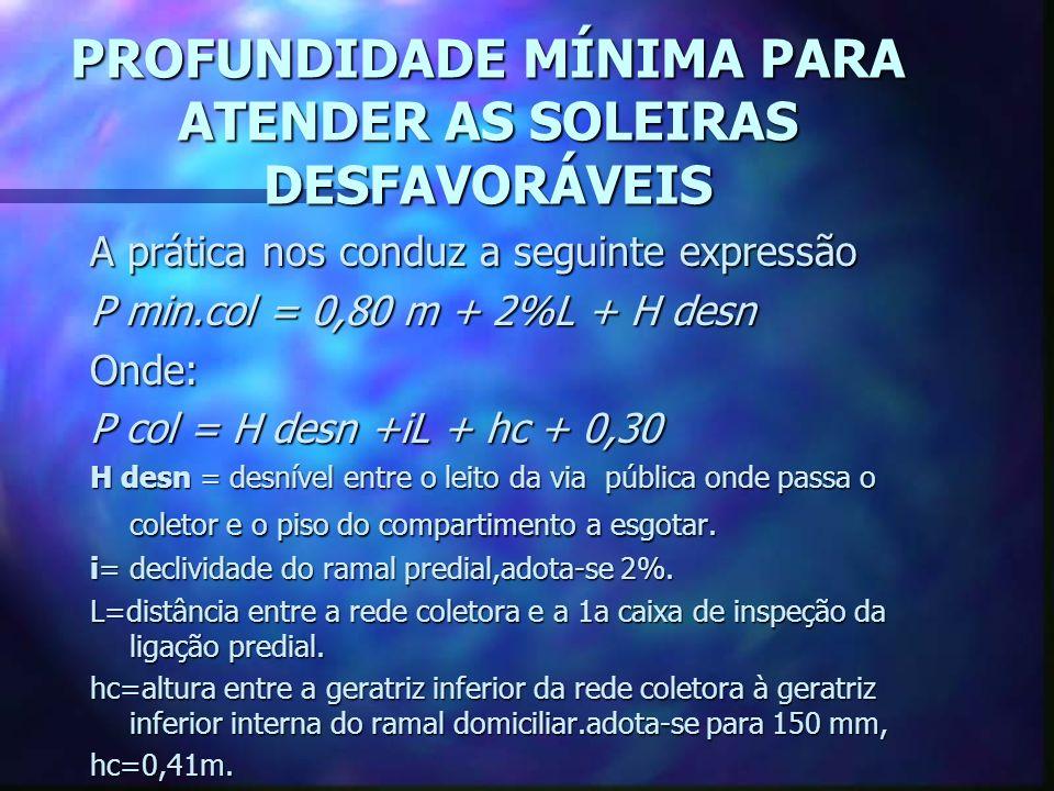 PROFUNDIDADE MÍNIMA PARA ATENDER AS SOLEIRAS DESFAVORÁVEIS