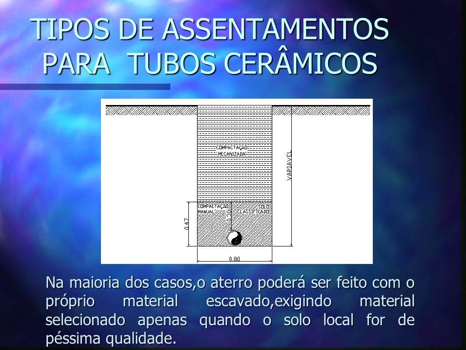 TIPOS DE ASSENTAMENTOS PARA TUBOS CERÂMICOS