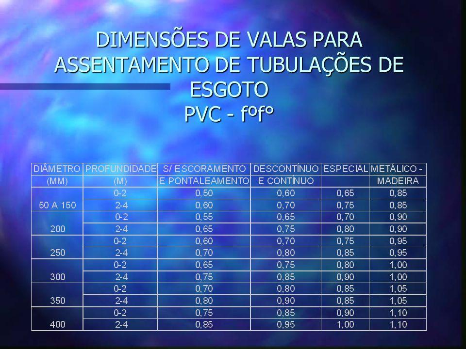 DIMENSÕES DE VALAS PARA ASSENTAMENTO DE TUBULAÇÕES DE ESGOTO PVC - fºf°