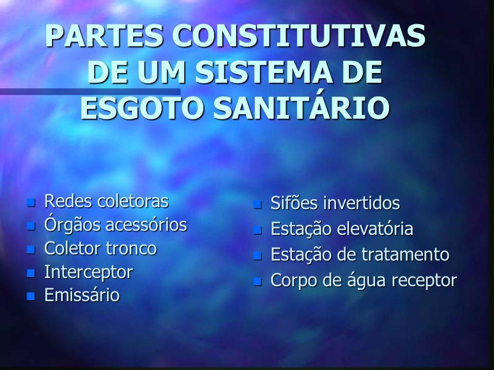 PARTES CONSTITUTIVAS DE UM SISTEMA DE ESGOTO SANITÁRIO