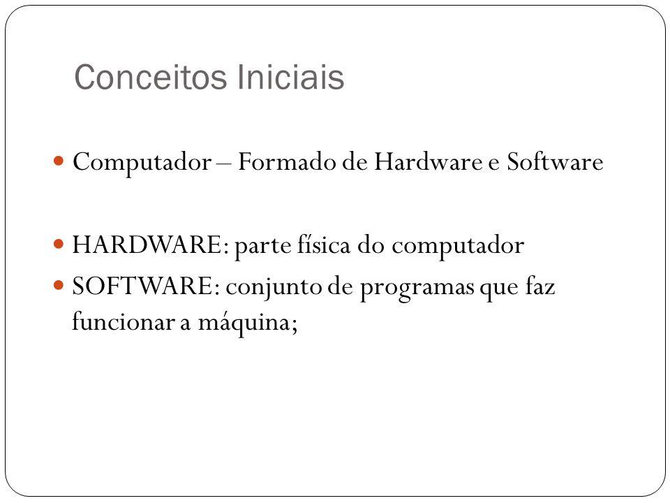 Conceitos Iniciais Computador – Formado de Hardware e Software