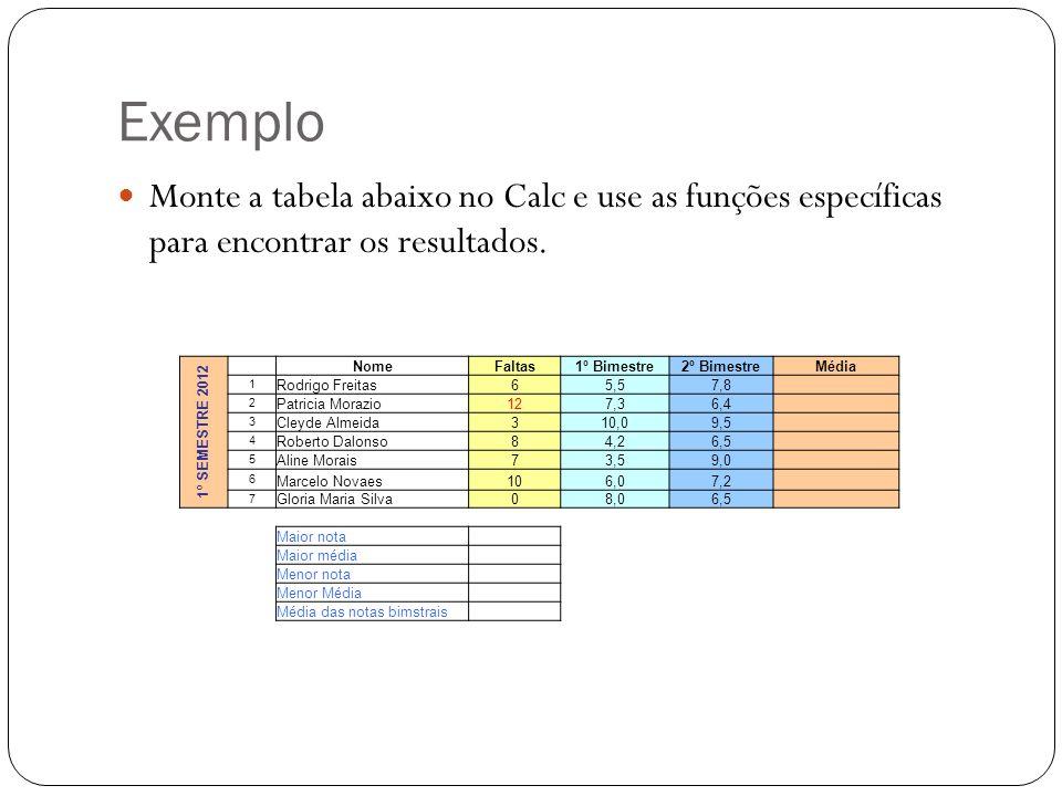 ExemploMonte a tabela abaixo no Calc e use as funções específicas para encontrar os resultados. 1º SEMESTRE 2012.