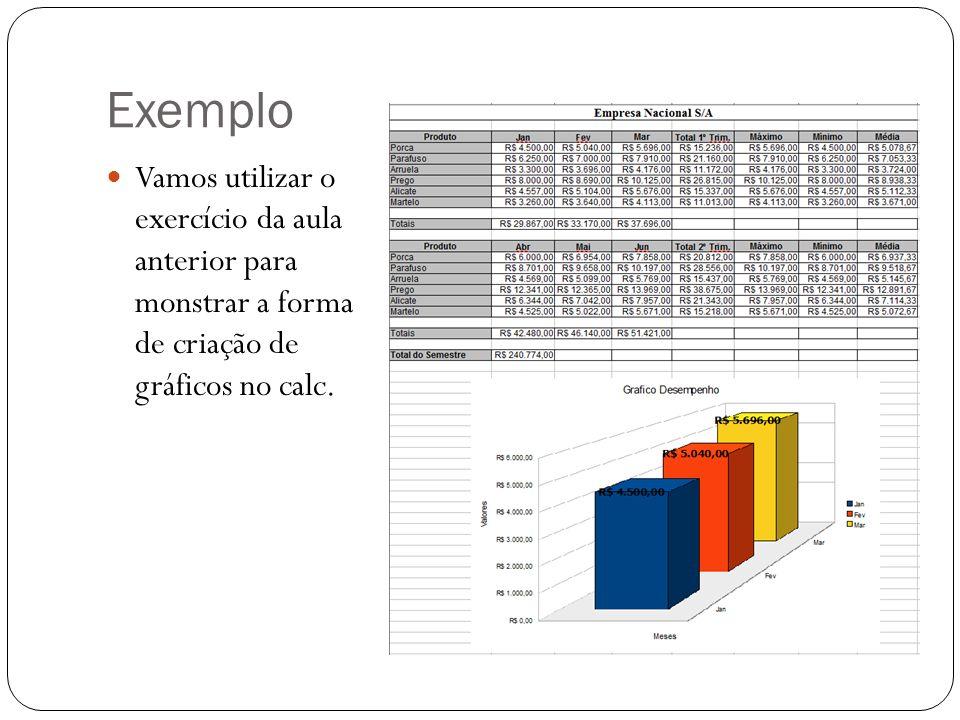 ExemploVamos utilizar o exercício da aula anterior para monstrar a forma de criação de gráficos no calc.