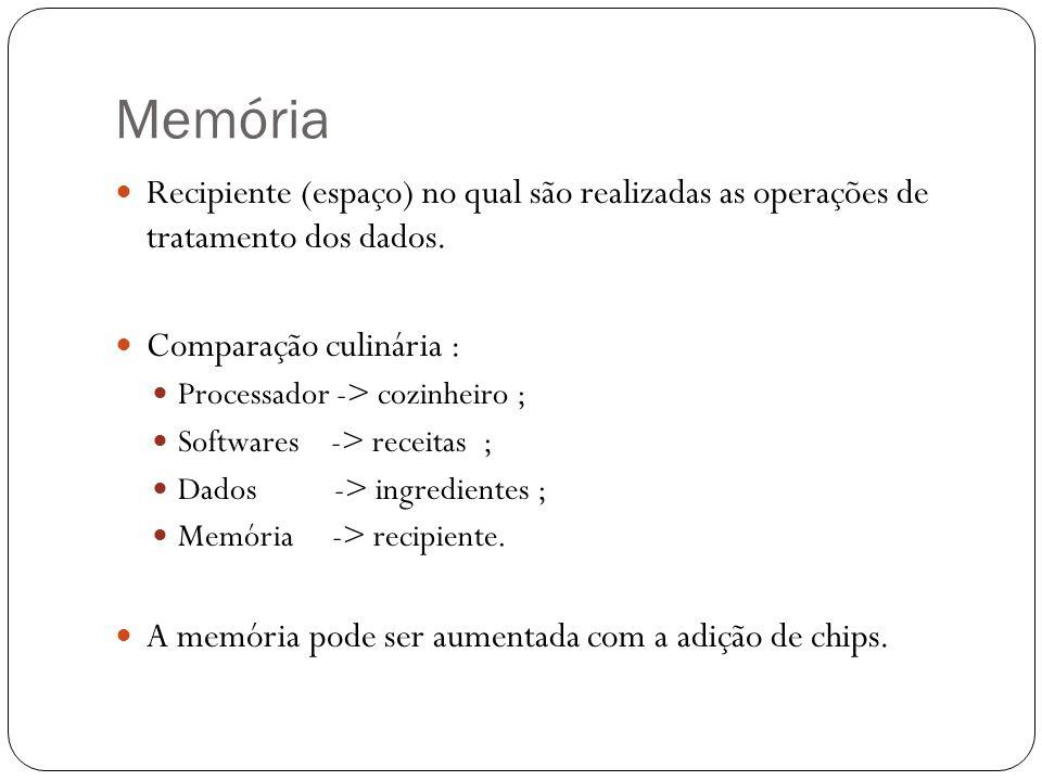 Memória Recipiente (espaço) no qual são realizadas as operações de tratamento dos dados. Comparação culinária :
