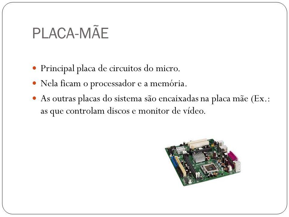 PLACA-MÃE Principal placa de circuitos do micro.