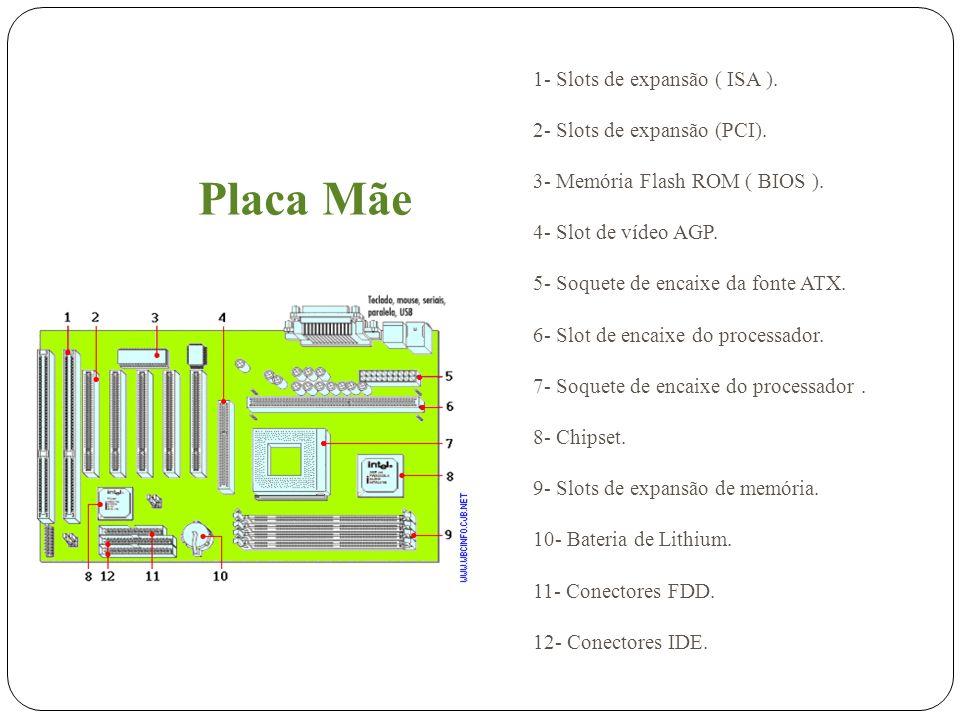 Placa Mãe 1- Slots de expansão ( ISA ). 2- Slots de expansão (PCI).