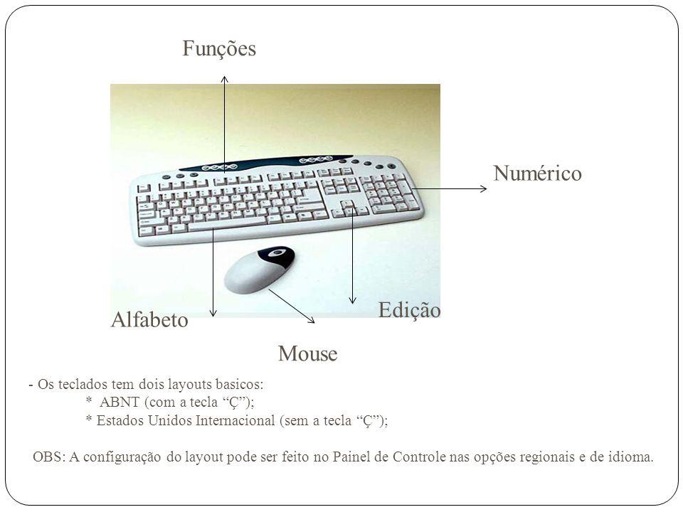 Funções Numérico Edição Alfabeto Mouse