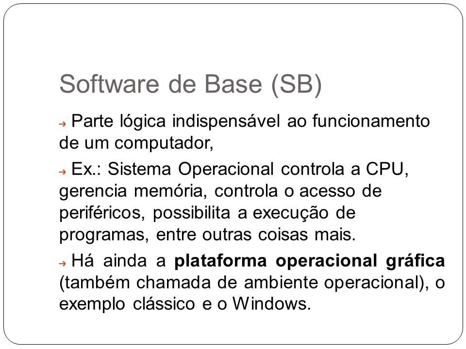 Software de Base (SB) Parte lógica indispensável ao funcionamento de um computador,