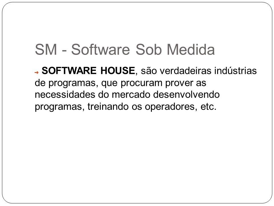 SM - Software Sob Medida