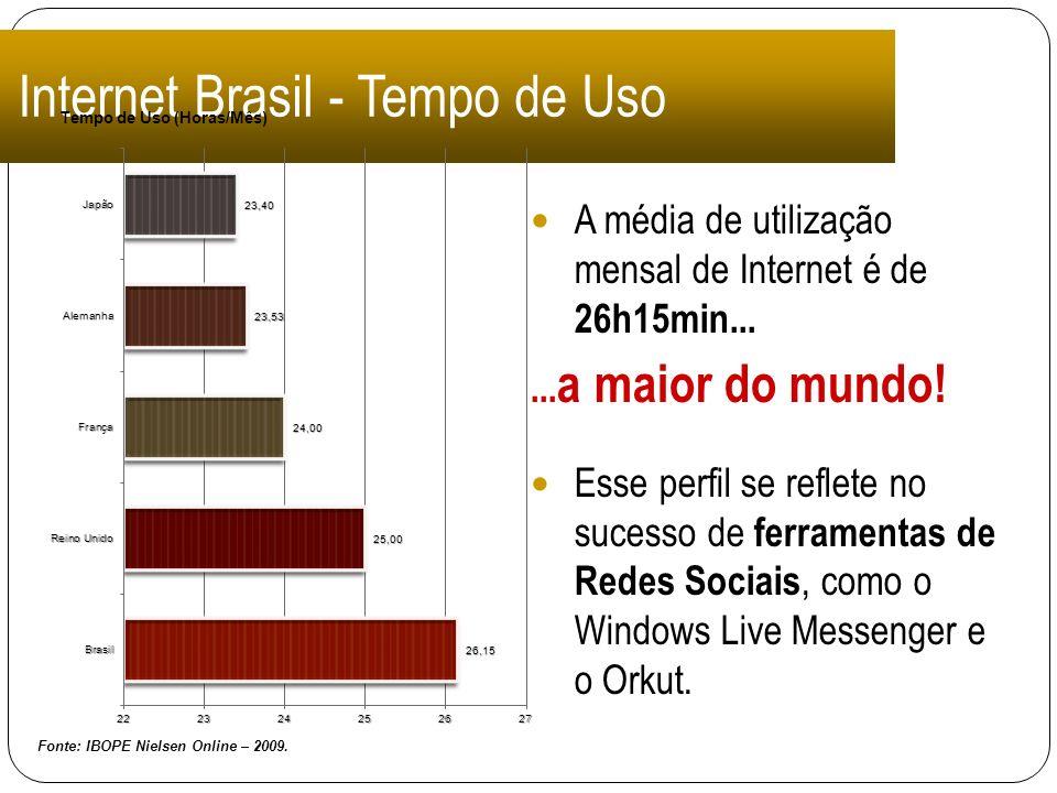 Internet Brasil - Tempo de Uso