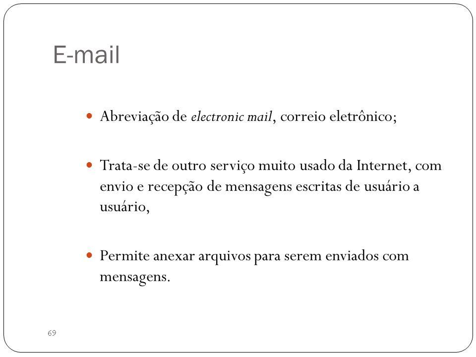 E-mail Abreviação de electronic mail, correio eletrônico;