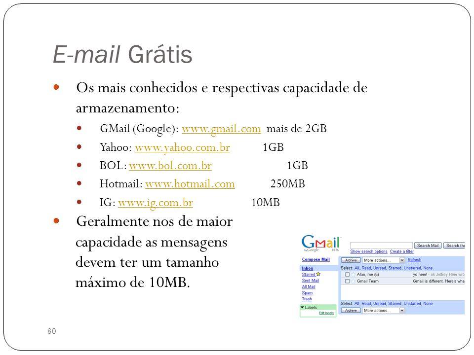 E-mail GrátisOs mais conhecidos e respectivas capacidade de armazenamento: GMail (Google): www.gmail.com mais de 2GB.