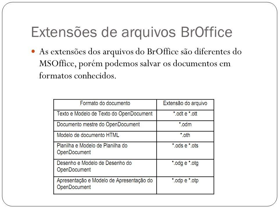 Extensões de arquivos BrOffice