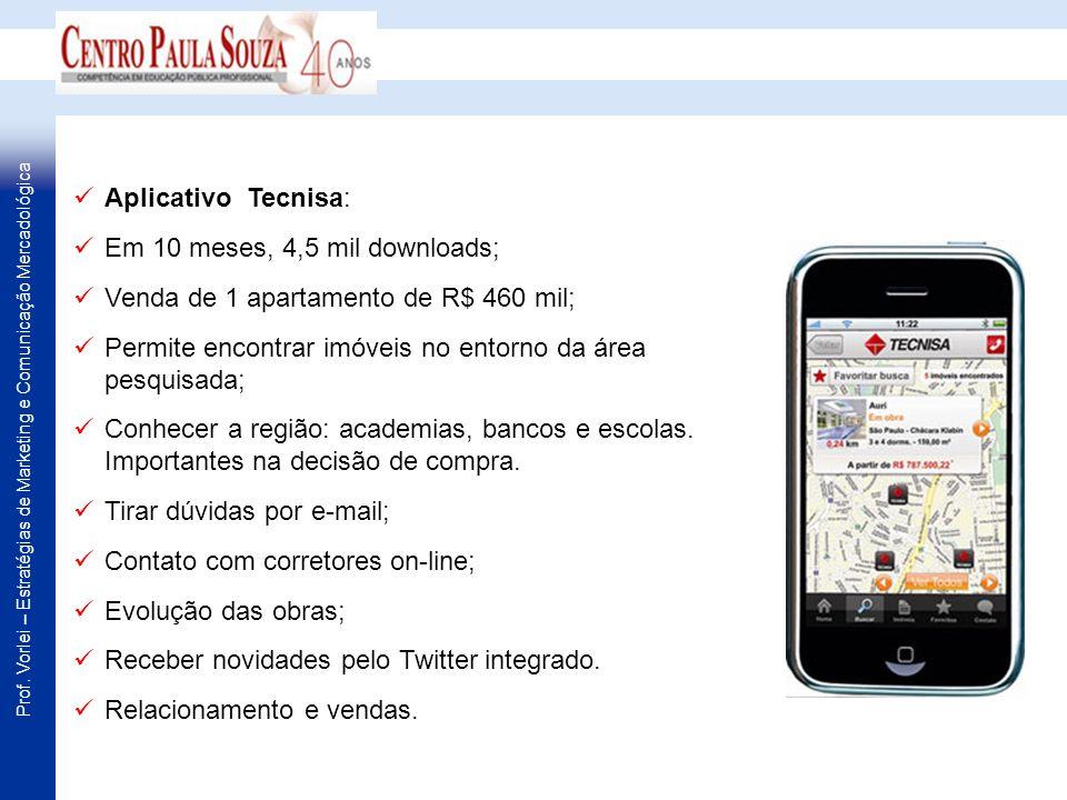 Aplicativo Tecnisa: Em 10 meses, 4,5 mil downloads; Venda de 1 apartamento de R$ 460 mil;