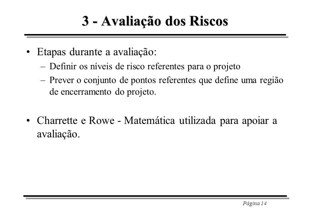 3 - Avaliação dos Riscos Etapas durante a avaliação: