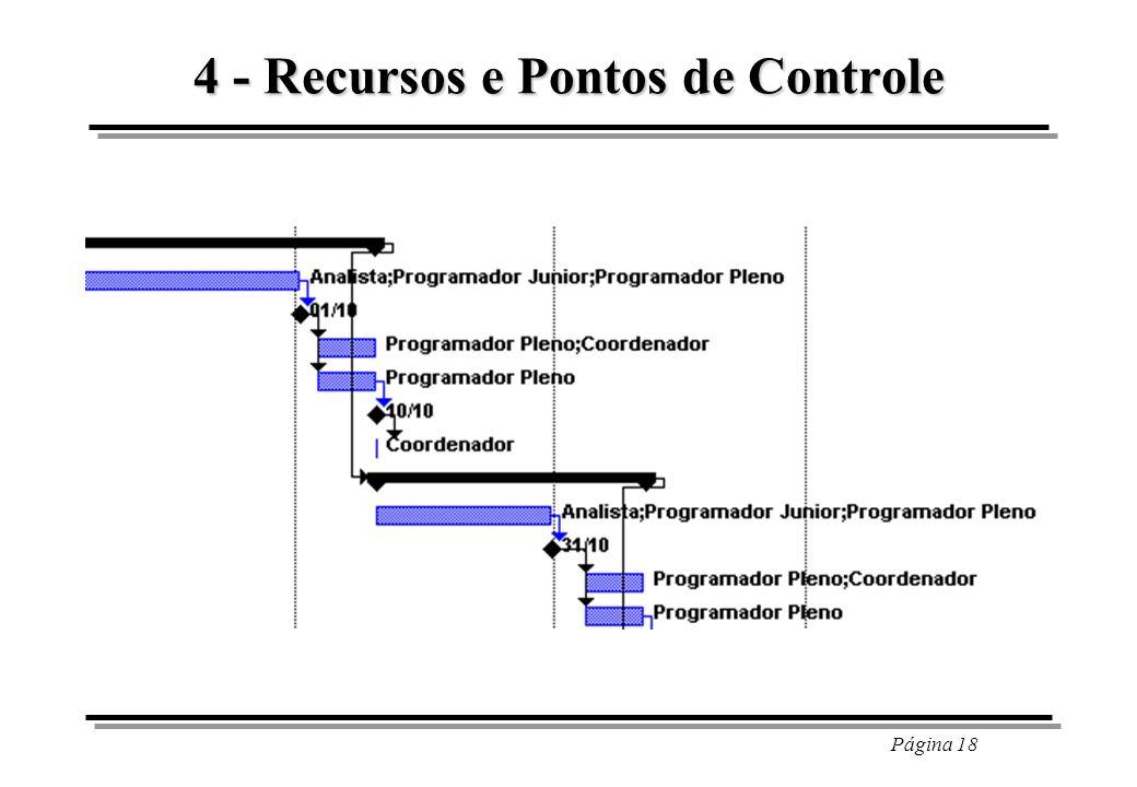 4 - Recursos e Pontos de Controle