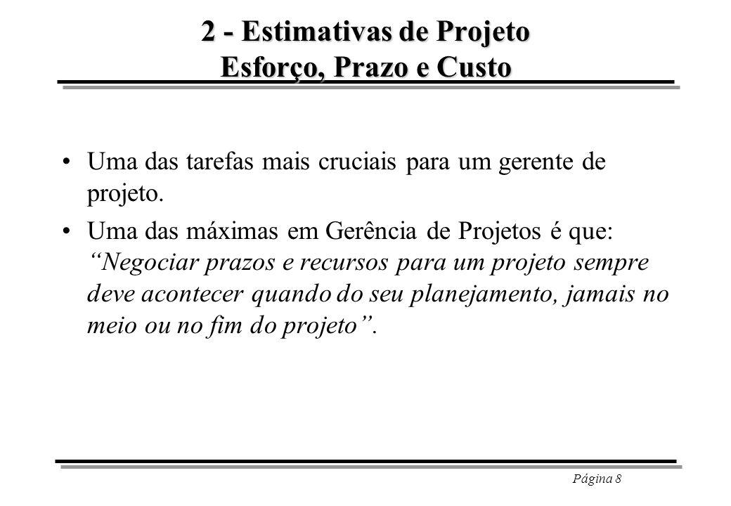 2 - Estimativas de Projeto Esforço, Prazo e Custo