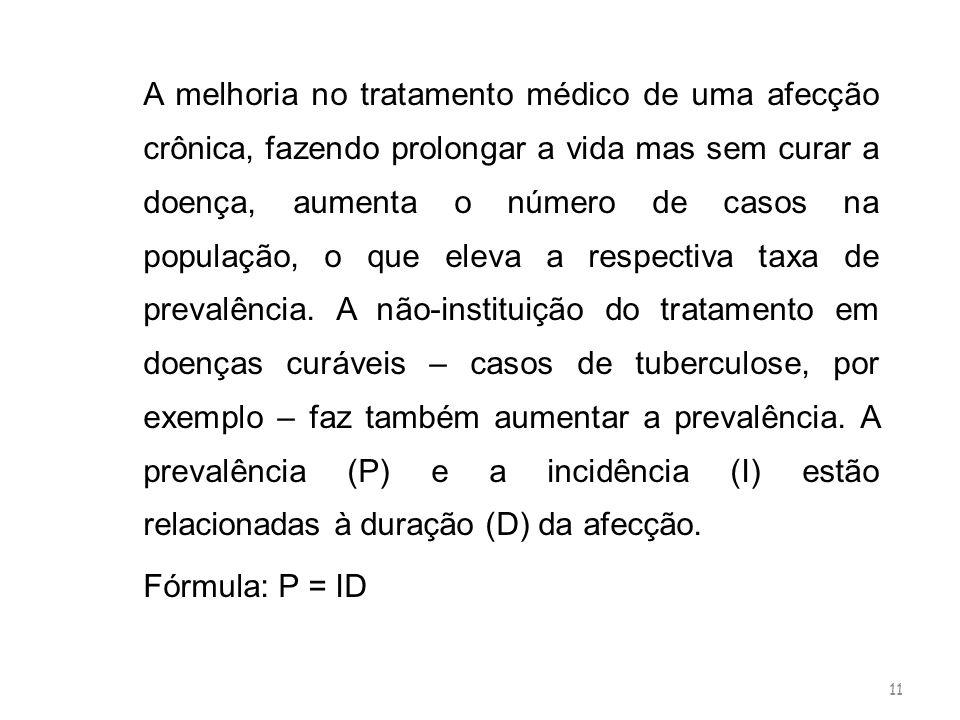 A melhoria no tratamento médico de uma afecção crônica, fazendo prolongar a vida mas sem curar a doença, aumenta o número de casos na população, o que eleva a respectiva taxa de prevalência. A não-instituição do tratamento em doenças curáveis – casos de tuberculose, por exemplo – faz também aumentar a prevalência. A prevalência (P) e a incidência (I) estão relacionadas à duração (D) da afecção.