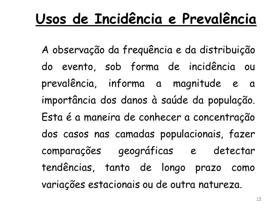 Usos de Incidência e Prevalência